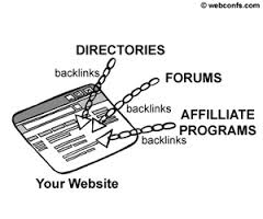 directories and forums backlinks