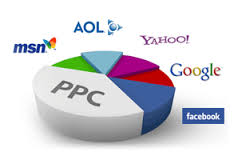 PPC marketing campaign image 3