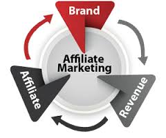 affiliate marketing image 1